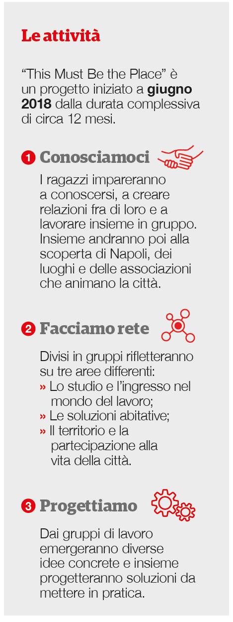 Attivta_Napoli_469
